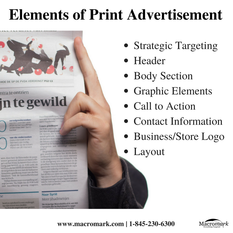 Important Elements of Print Media Advertisement